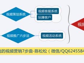 陈松松:视频营销7步曲