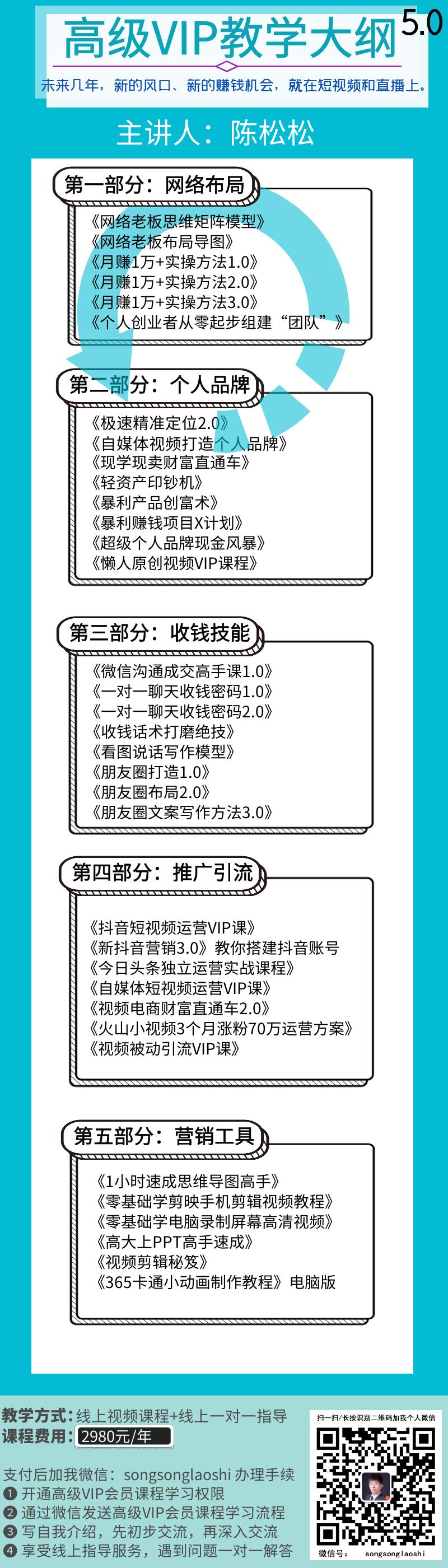 重新认识一下《高级VIP会员5.0》-系统化学习短视频营销